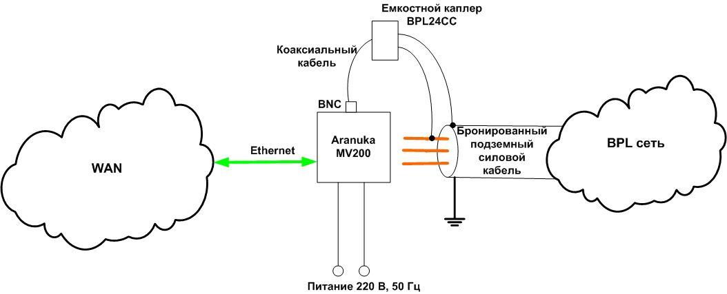 Рис. 5 Схема монтажа