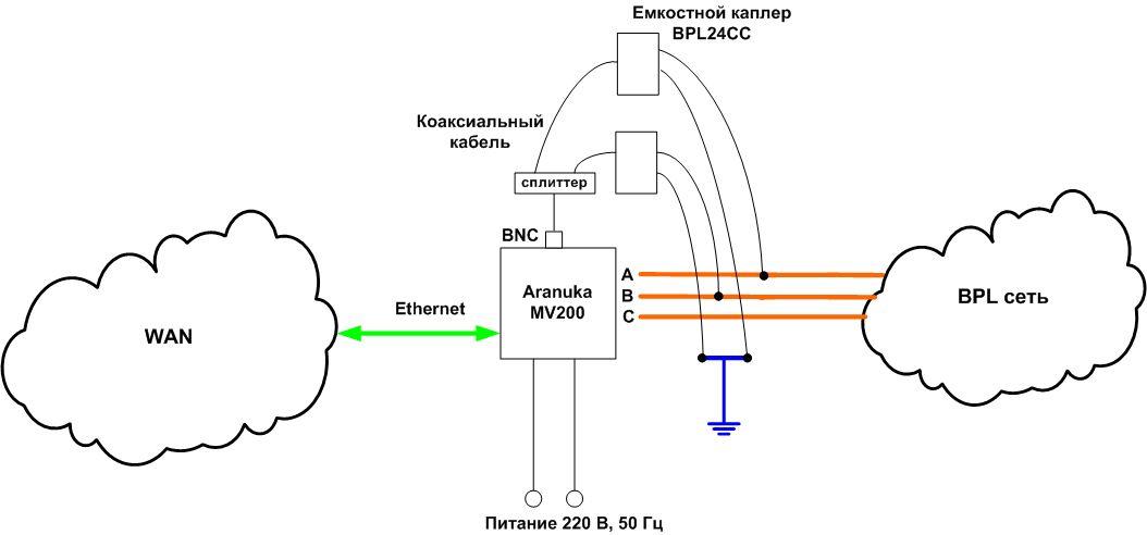 Рис. 6 Схема монтажа